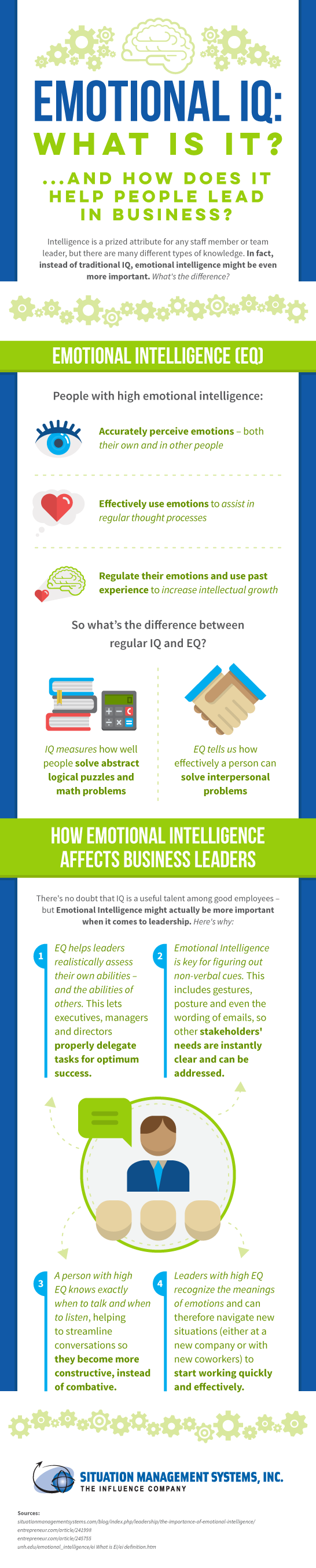 Emotional IQ: What is it?