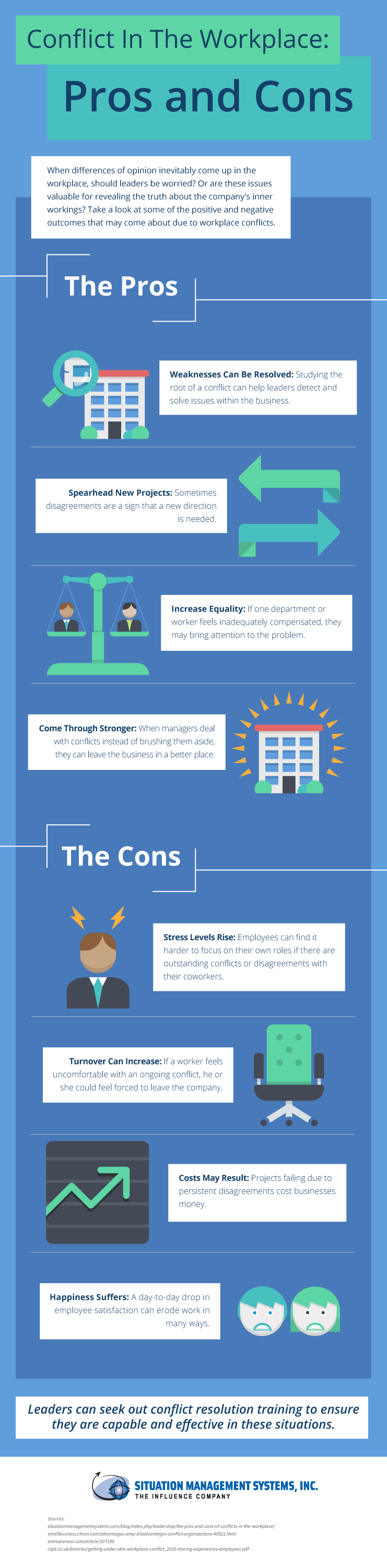 CONFLICT IN THE WORKPLACE: PROS AND CONS